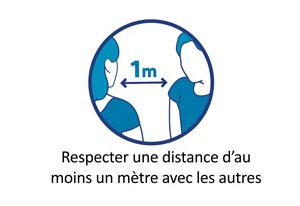 Respecter la distance 1 mètre avec les autres