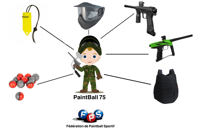 equipement paintball